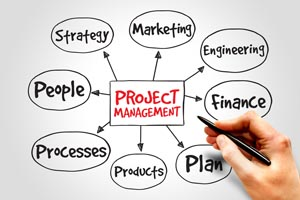 Project Management Picture with various aspects